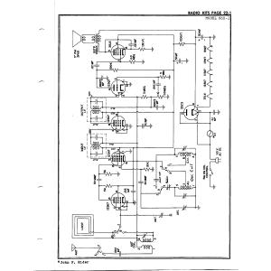 Radio Kits, Inc. S6X-1
