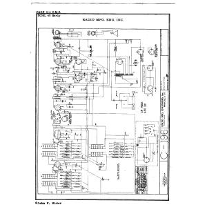 Radio Mfg. Engineers, Inc. 45