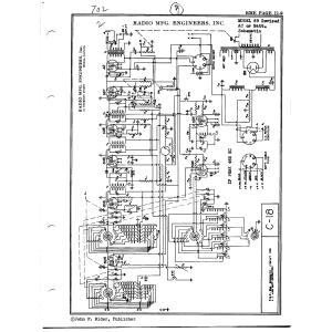 Radio Mfg. Engineers, Inc. 69 AC, Revised