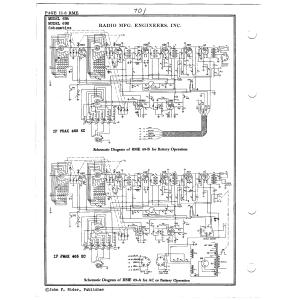 Radio Mfg. Engineers, Inc. 69B