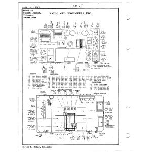 Radio Mfg. Engineers, Inc. 70