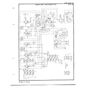 Radio Mfg. Engineers, Inc. 84