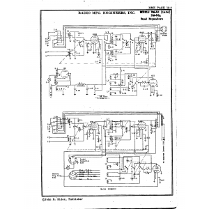 Radio Mfg. Engineers, Inc. Band Expanders
