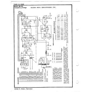 Radio Mfg. Engineers, Inc. DM-30X
