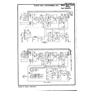 Radio Mfg. Engineers, Inc. DM-36, Late