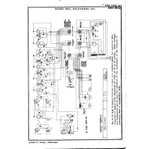 Radio Mfg. Engineers, Inc. HF-10