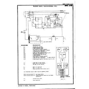 Radio Mfg. Engineers, Inc. LF-90