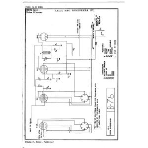 Radio Mfg. Engineers, Inc. LS-1