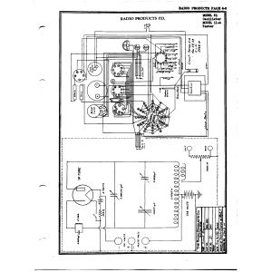 Radio Products Corp. 31