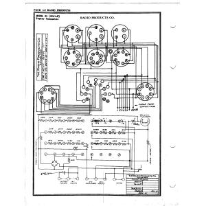 Radio Products Corp. 51
