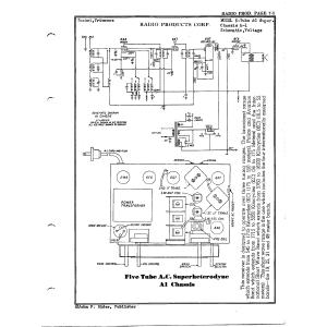 Radio Products Corp. 5-Tube AC Super