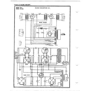 Radio Receptor Co. PX-245