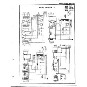 Radio Receptor Co. PXP-145