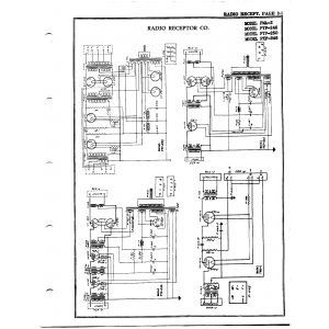 Radio Receptor Co. PYP-245