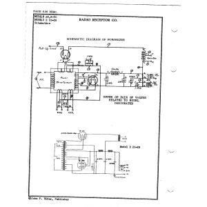 Radio Receptor Co. R 25-28