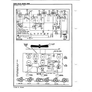 Radio Wire Television 617