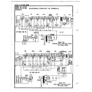 Radiobar Company of America 510