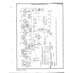 Radionic Equipment Co. Y62W
