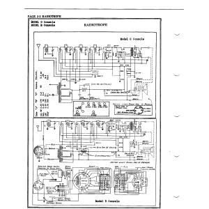 Radiotrope R Console