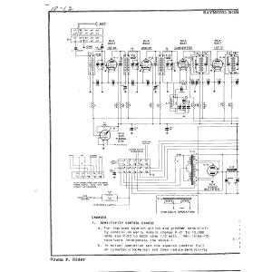 Raymond Rosen & Co. MI-13154