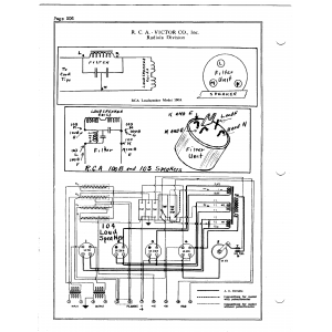 R.C.A. Victor Co., Inc. 100A