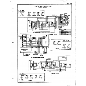R.C.A. Victor Co., Inc. 10-70A