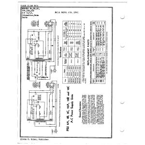 R.C.A. Victor Co., Inc. 10A
