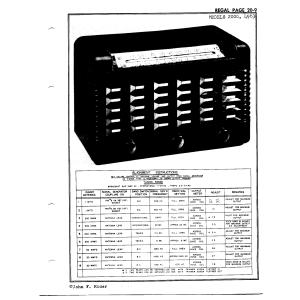 Regal Electronics Corp. 4963