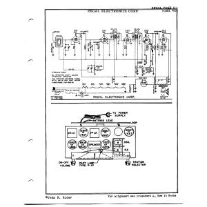 Regal Electronics Corp. 700