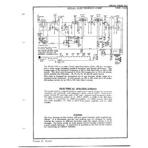 Regal Electronics Corp. 7162