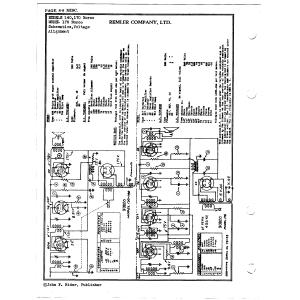 Remler Company, Ltd. 140