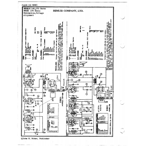Remler Company, Ltd. 178 Norco