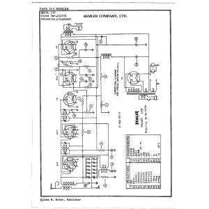 Remler Company, Ltd. 179