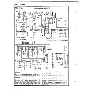 Remler Company, Ltd. 21-3