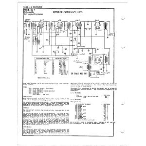 Remler Company, Ltd. 21-4