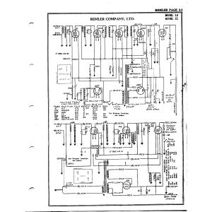 Remler Company, Ltd. 21