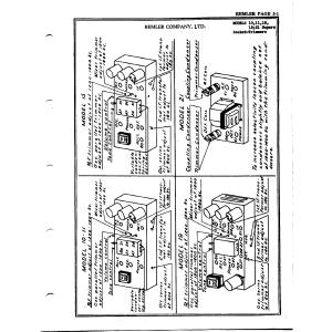 Remler Company, Ltd. 21 Supera