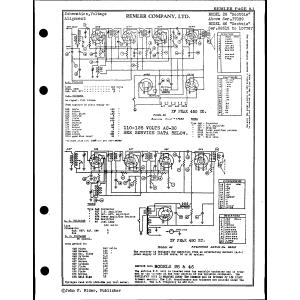 Remler Company, Ltd. 28