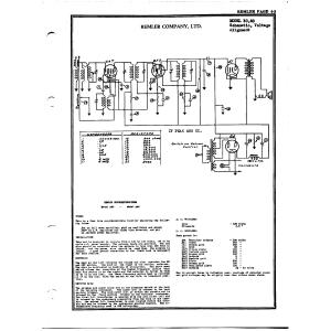Remler Company, Ltd. 30