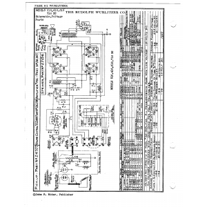 Rudolph Wurlitzer Co. 316 DC