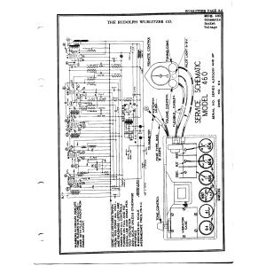 Rudolph Wurlitzer Co. 460