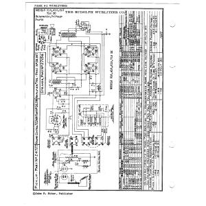 Rudolph Wurlitzer Co. 616 DC