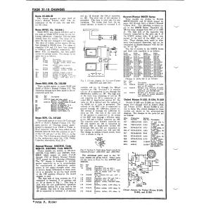 Sears Roebuck & Co. 101.666-1B
