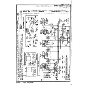 Sears Roebuck & Co. 1621