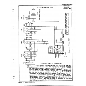 Sears Roebuck & Co. 1660