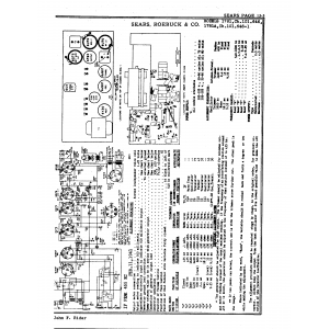 Sears Roebuck & Co. 1781