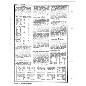 Sears Roebuck & Co. 1829