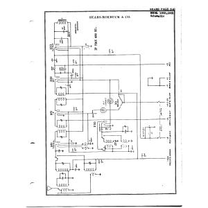 Sears Roebuck & Co. 1851