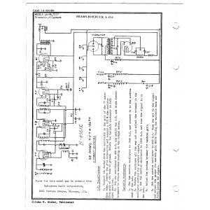 Sears Roebuck & Co. 1869X