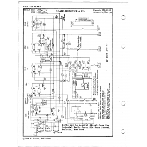 Sears Roebuck & Co. 1933